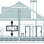 высота дома на чертеже
